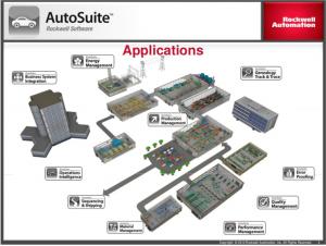 Auto Suite 4