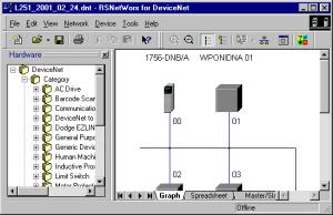 RS Net Worx