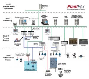 plant-pax